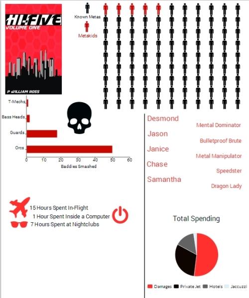 HiFive Infographic